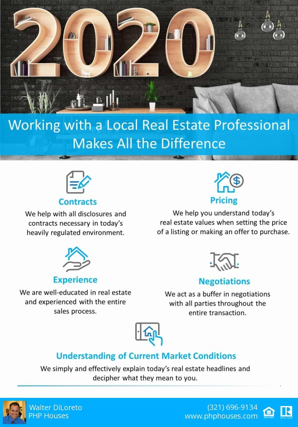 Infographic showing benefits of hiring a Real Estate Professional